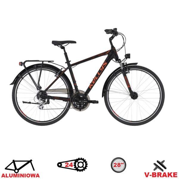 rower kellys carson 40 2020