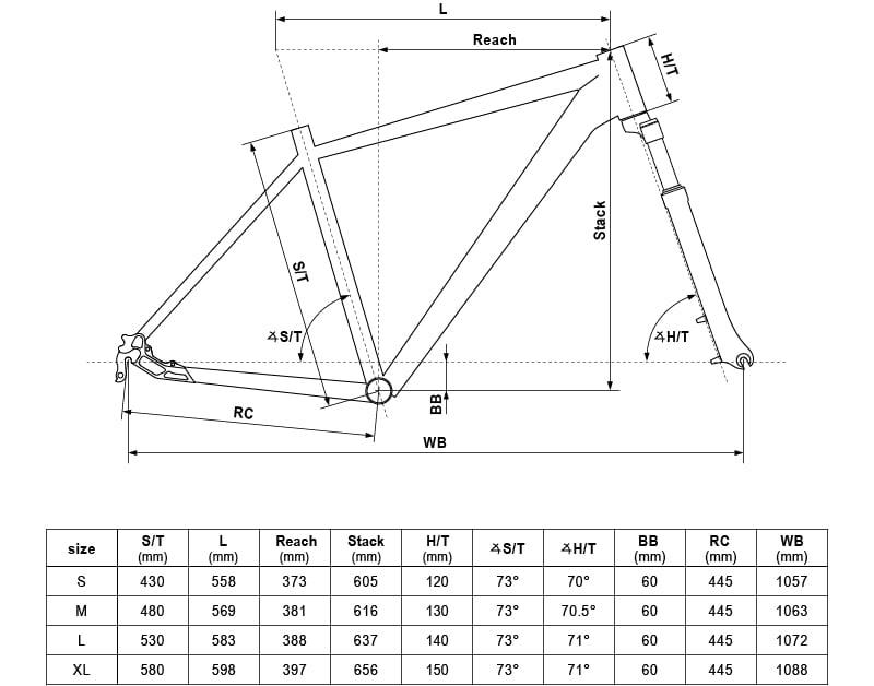 rower kellys carson 40 2020 geo