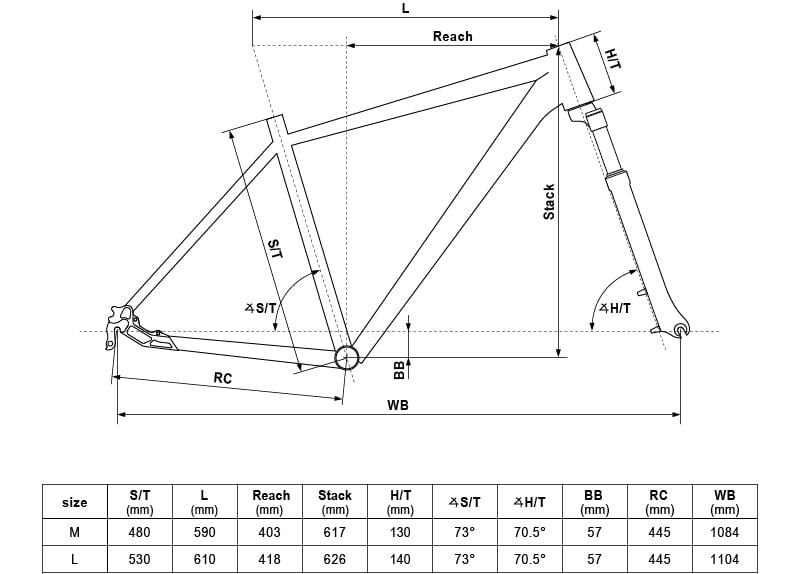 rower kellys phanatic 30 teal 2020 koła 28 geo